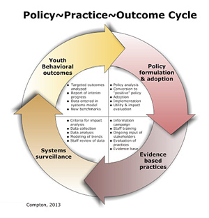 policy-cycle-300