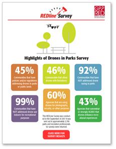 Drones Survey thumbnail